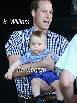 5 Prince William Prince George