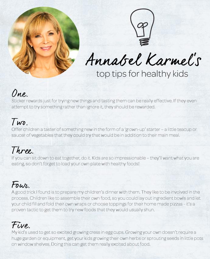 annabel_karmel