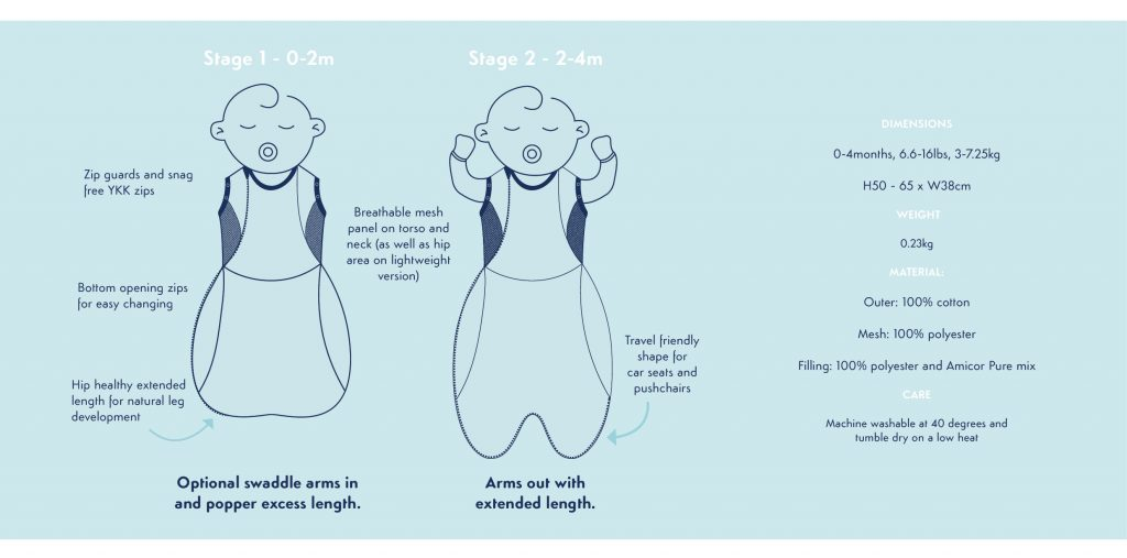 spec-graphic-for-swaddle